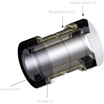 FOX Aluminium Hardware Kit (Bushings) - 8mm