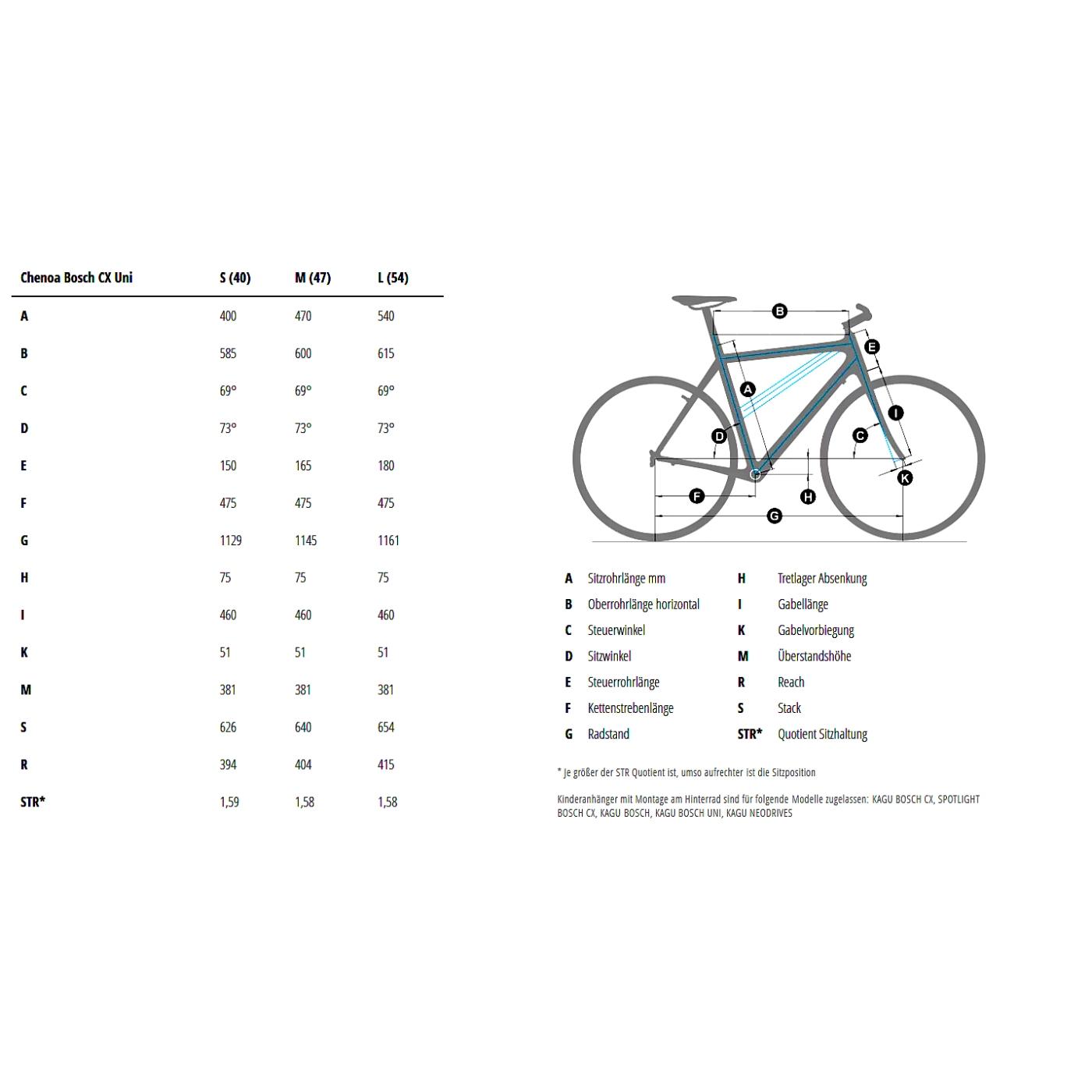 Bild von Simplon CHENOA CX UNI TR - Tiefeinstieg E-Bike - 2021 - pearlwhite