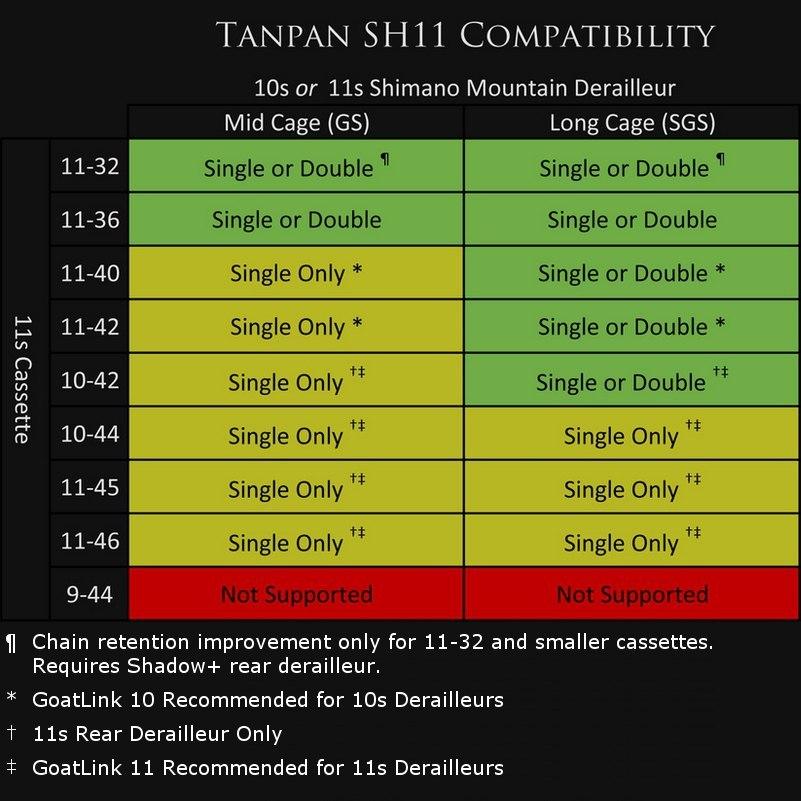 Bild von Wolf Tooth Tanpan SH11 Inline zur Erweiterung der Schaltkapazität für Shimano 11-fach