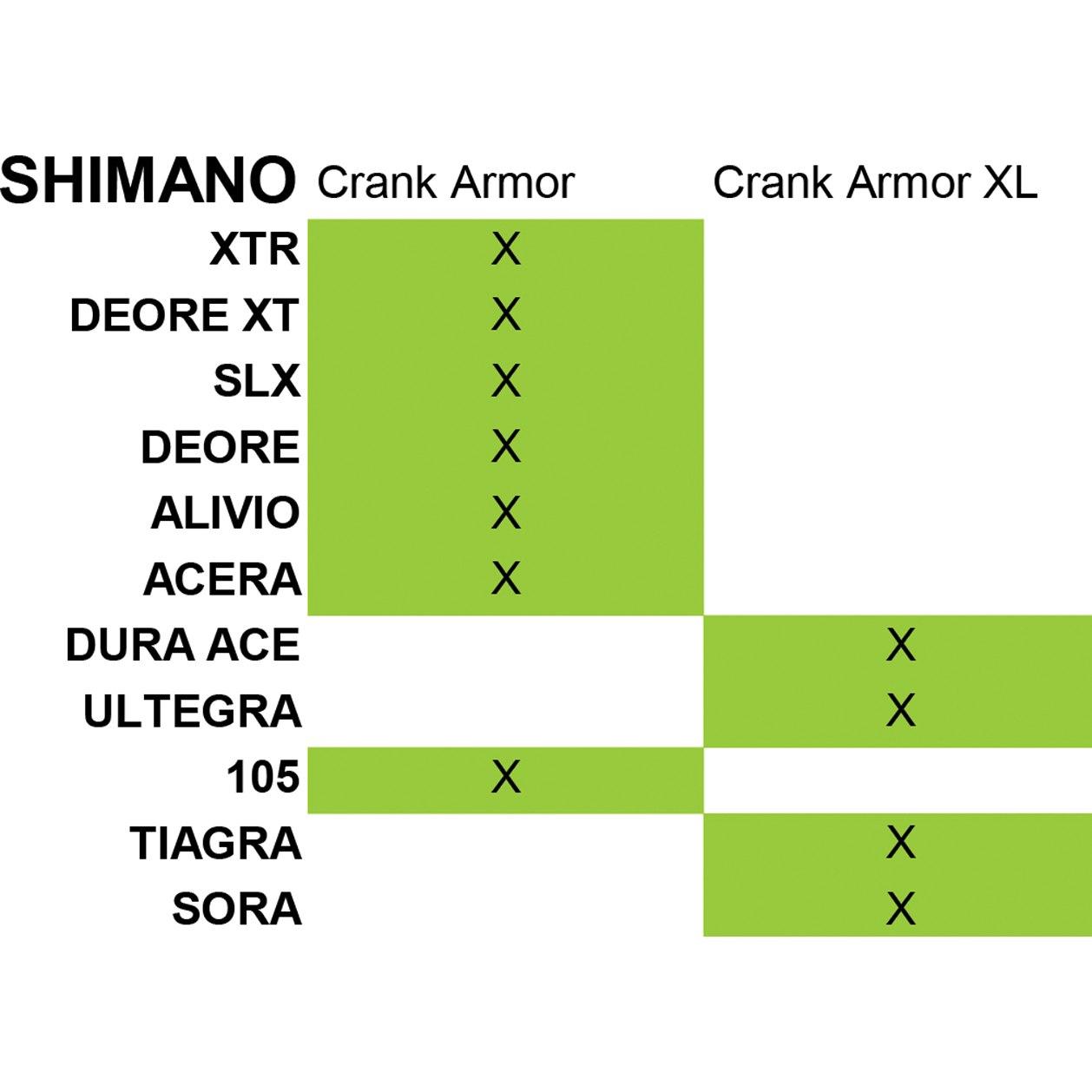 Bild von Zéfal Crank Armor XL Kurbelschützer (1 Paar)